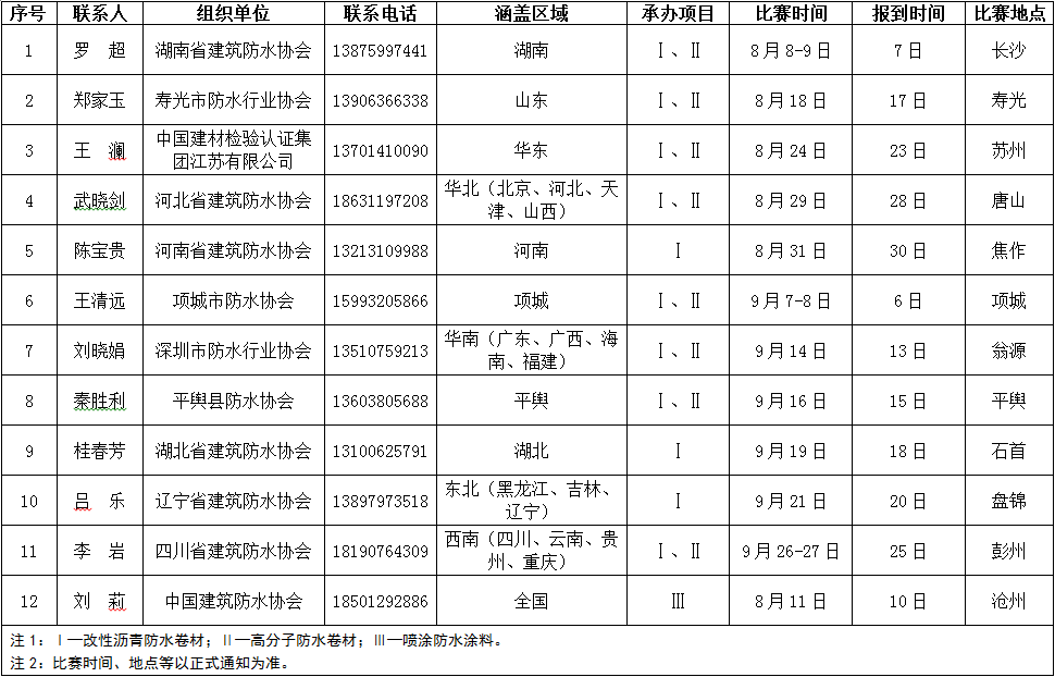 QQ截图20170811122434.png