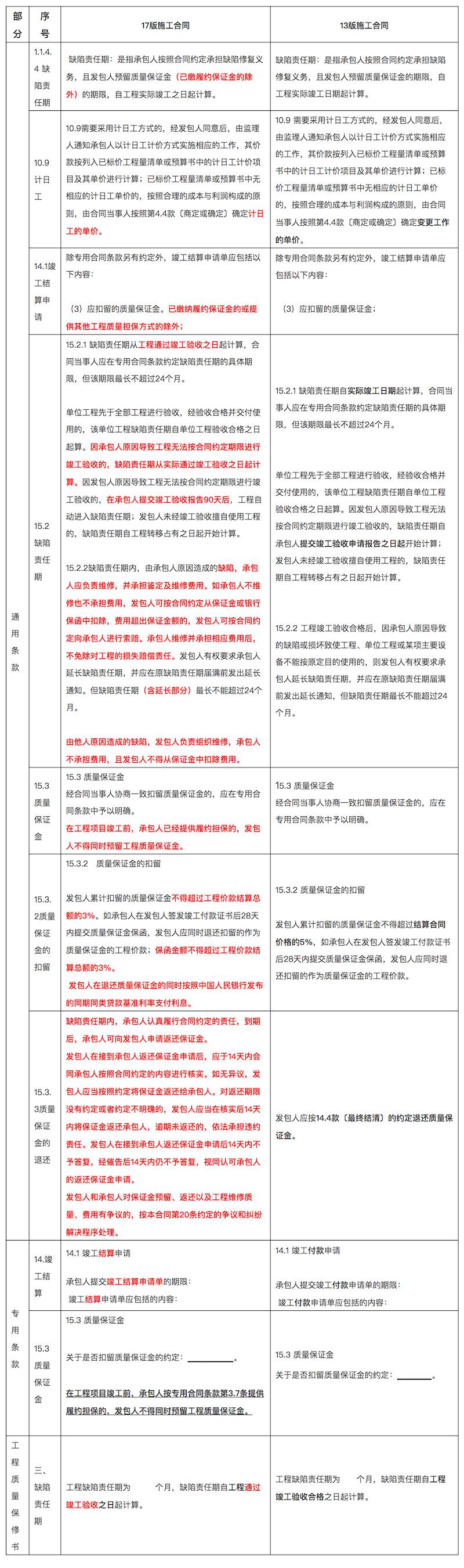 mp.weixin.qq.com_s_Yfs3qm9DLI0OD5XHMS3b1w(iPad Pro)副本.jpg