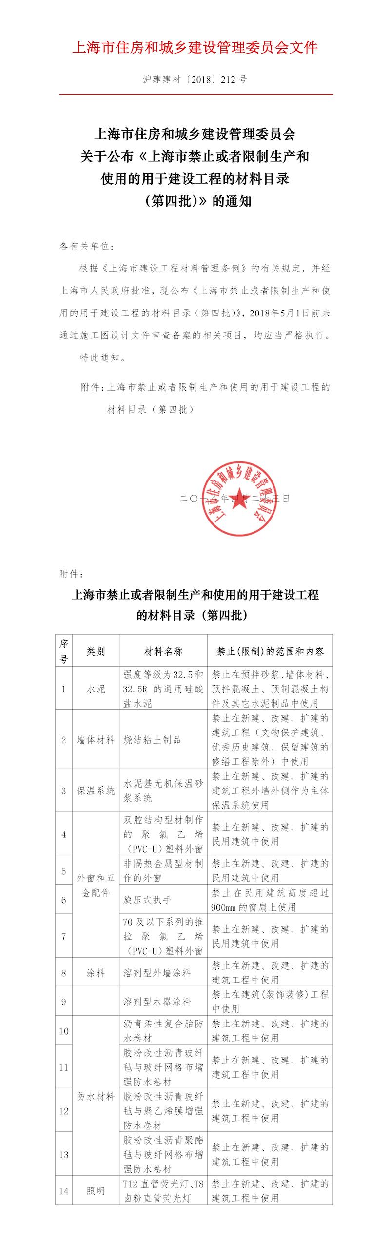 关于公布《上海市禁止或者限制生产和使用的用于建设工程的材料目录(第四批)》的通知.jpg