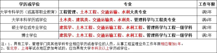 导出图片Wed Aug 07 2019 15_07_41 GMT+0800 (中国标准时间).png
