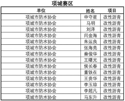 屏幕快照 2019-08-09 15.59.20.png