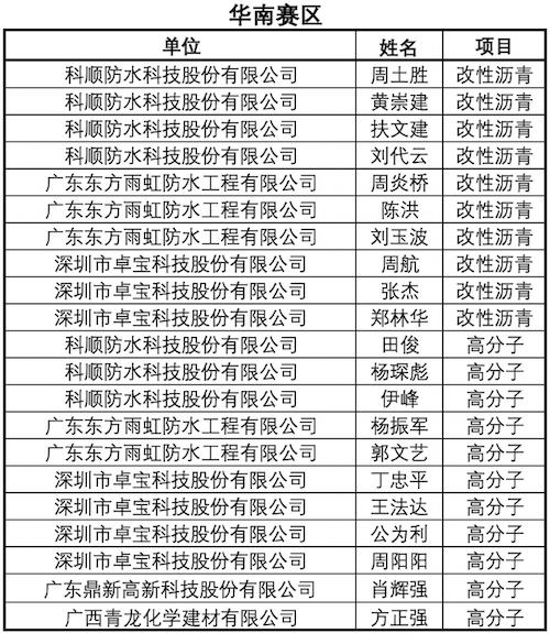 屏幕快照 2019-08-09 16.02.50.png