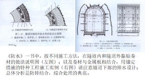圖2.2  《防水》一書內容節選.png