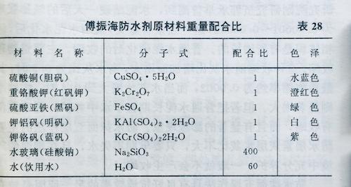 圖4.2 傅振海防水劑配方.png