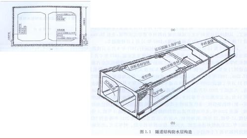 圖5.2 隧道結構外防水構造.png