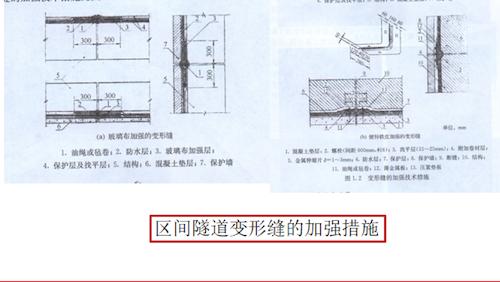 圖5.3 區間隧道變形縫的加強措施.png