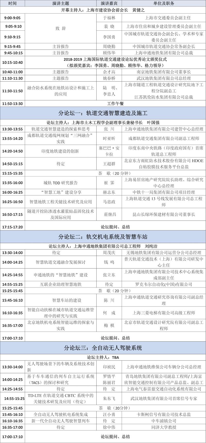 论坛议程-2019(第三届)上海轨道交通建设高峰日程的副本.jpg