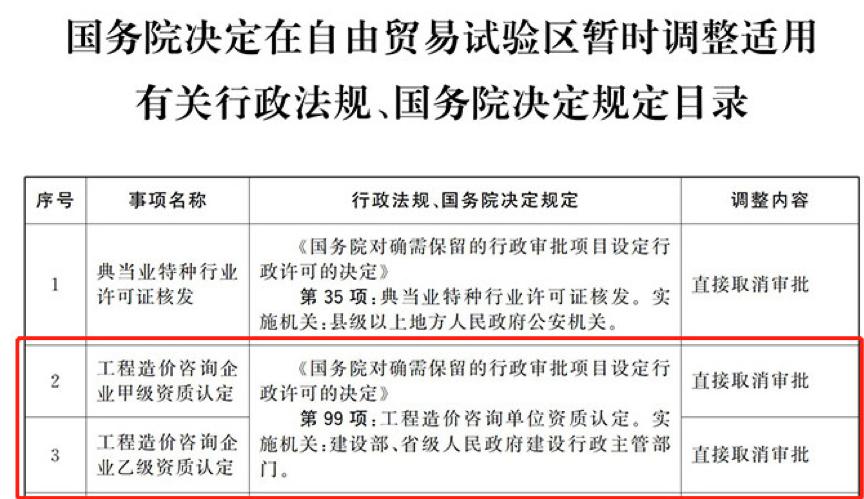 国务院明文:直接取消造价资质审批,不得再对造价企业提出资质要求!
