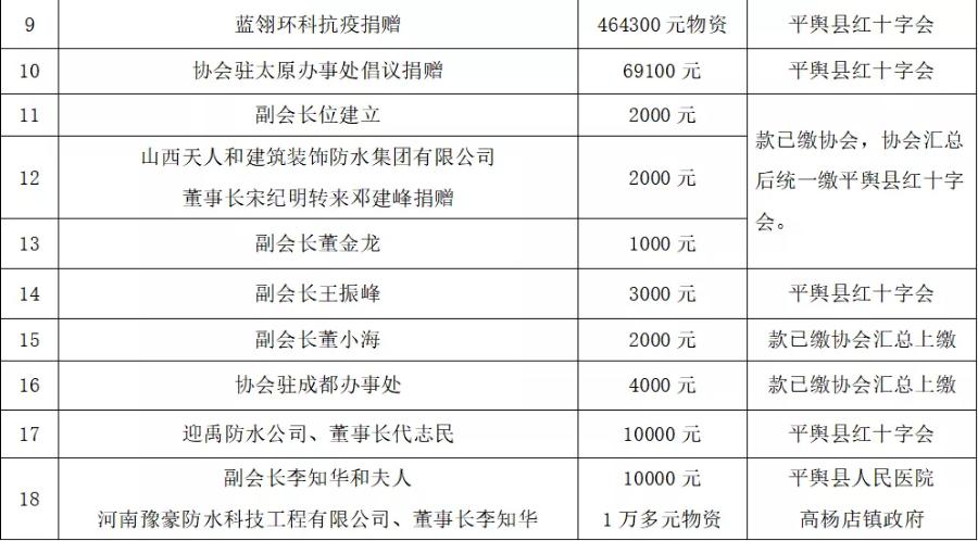 导出图片Tue Feb 11 2020 11_37_33 GMT+0800 (中国标准时间).png
