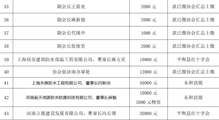 导出图片Tue Feb 11 2020 11_37_59 GMT+0800 (中国标准时间).png