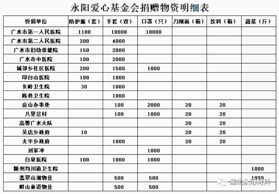 导出图片Fri Feb 21 2020 18_42_28 GMT+0800 (中国标准时间).png