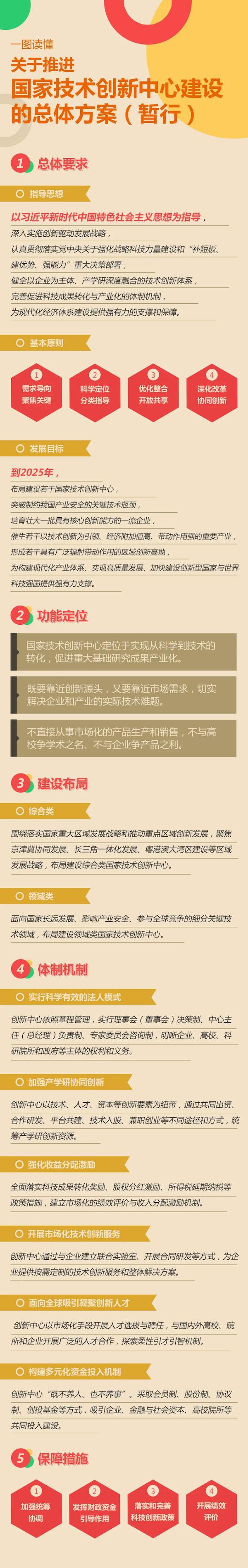 导出图片Thu Mar 26 2020 10_01_18 GMT+0800 (中国标准时间)的副本.png