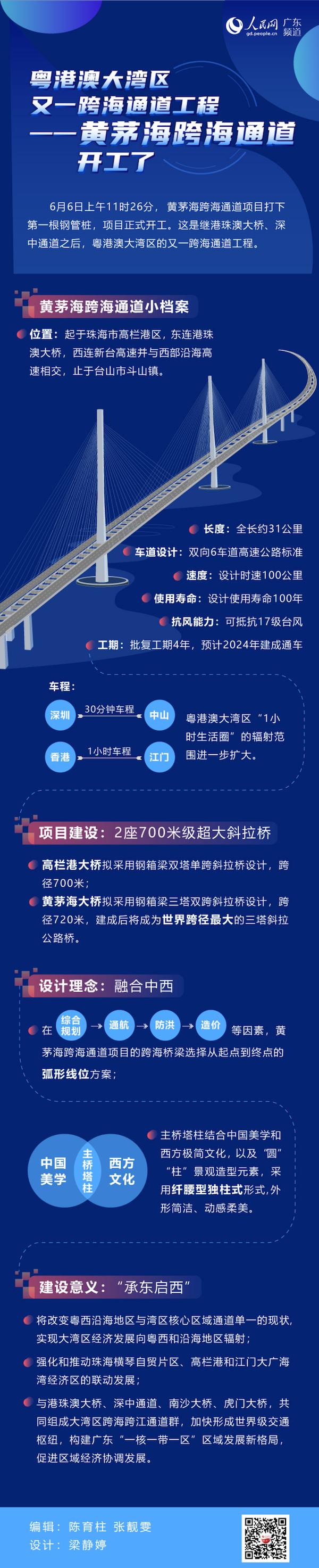 导出图片Mon Jun 15 2020 10_24_36 GMT+0800 (中国标准时间).png