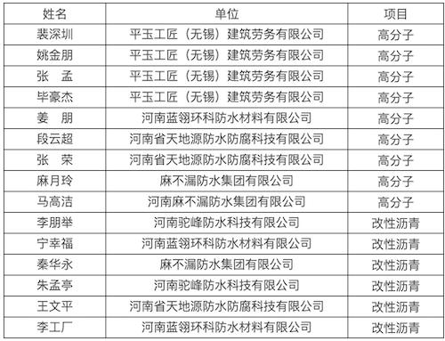 02平舆赛区.png
