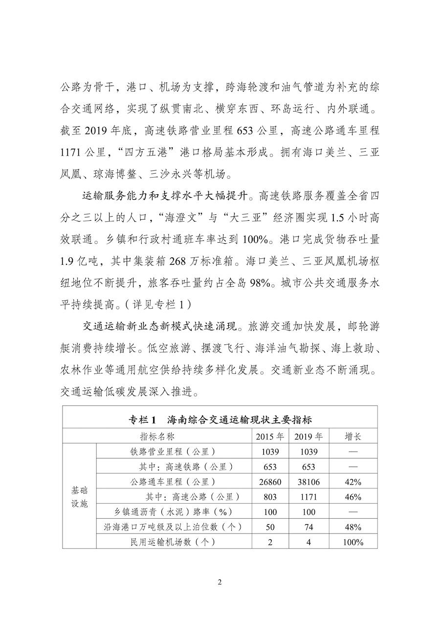 海南现代综合交通运输体系规划05.jpg