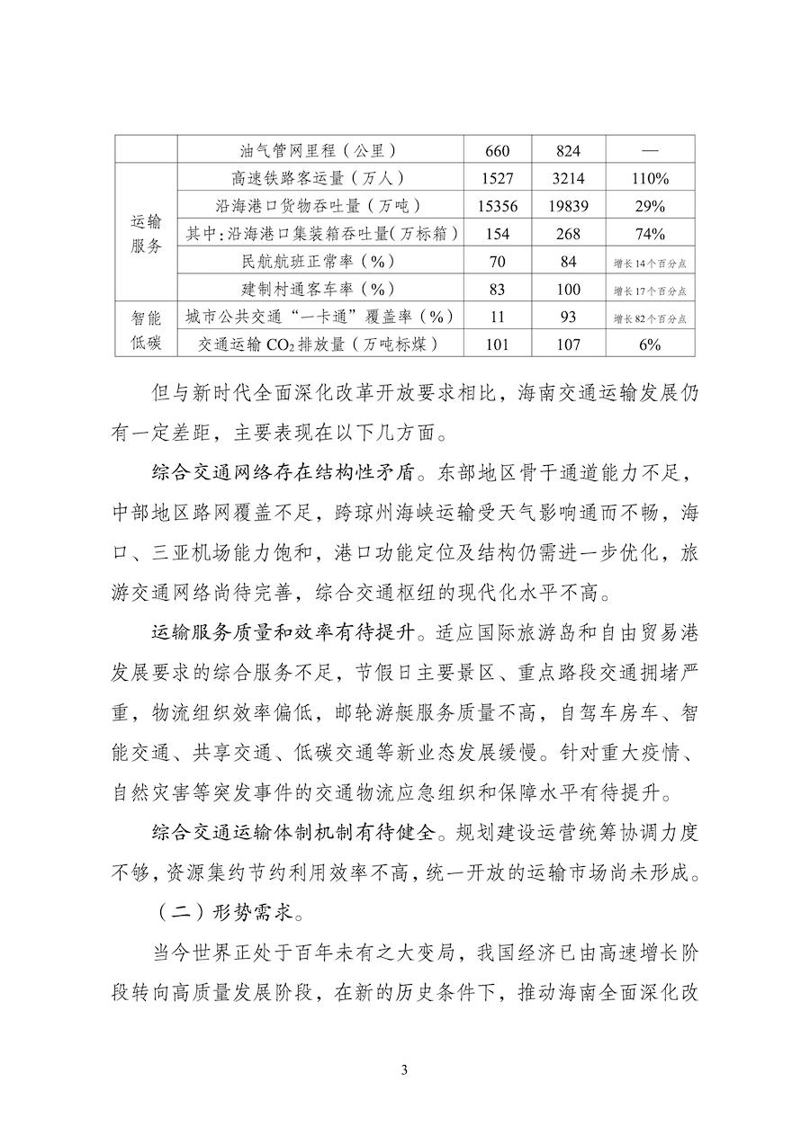海南现代综合交通运输体系规划06.jpg