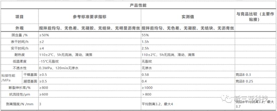 导出图片Fri Mar 05 2021 10_41_48 GMT+0800 (中国标准时间).png