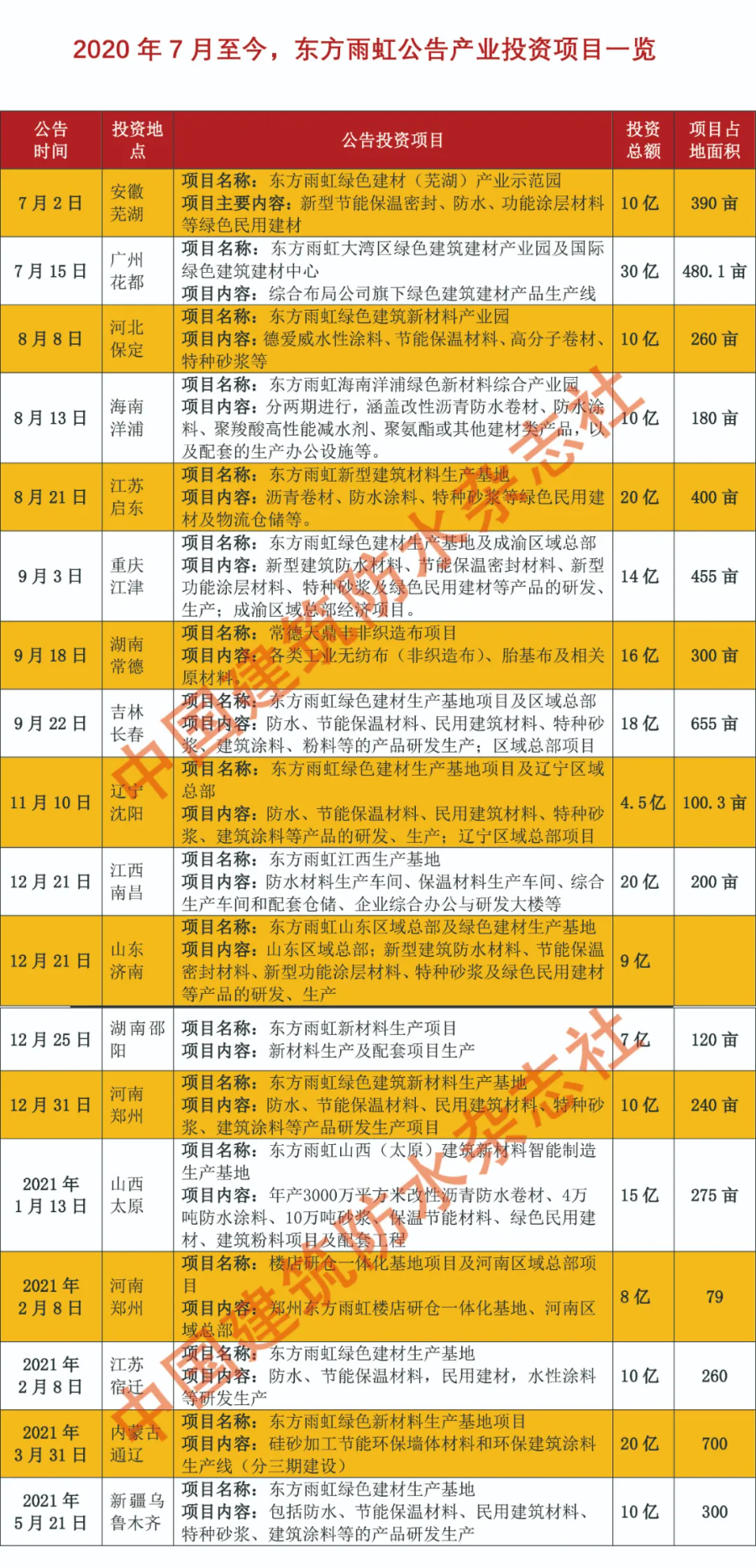 导出图片Wed Jun 09 2021 15_30_18 GMT+0800 (中国标准时间).png