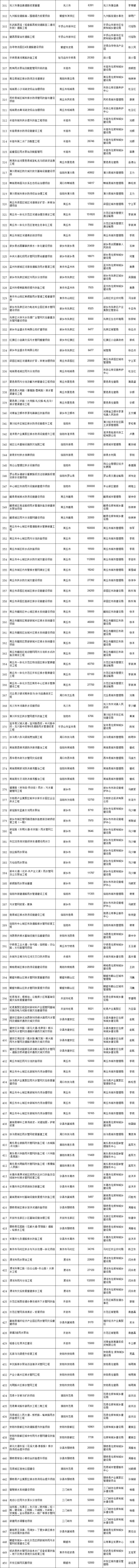 导出图片Tue Aug 24 2021 08_56_14 GMT+0800 (中国标准时间).png